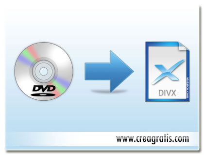 convertitore dvx a dvd