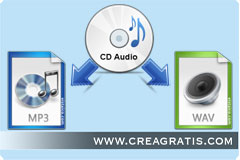 Convertire CD Audio in MP3