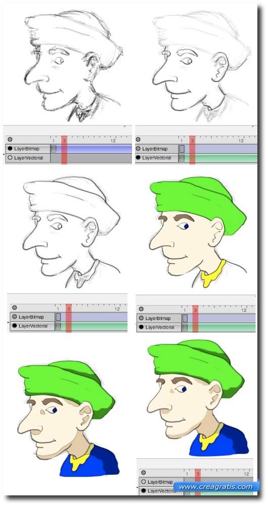 Come disegnare un personaggio del cartone animato