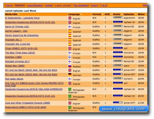 Settimo sito per scaricare sottotitoli