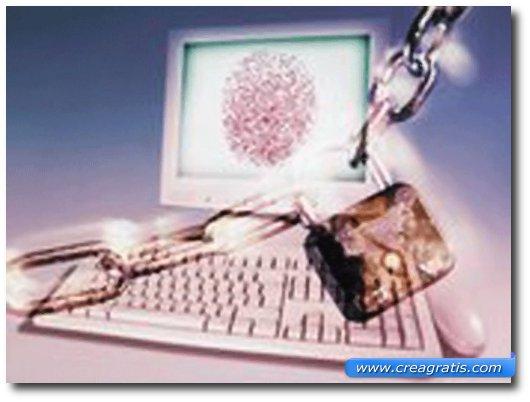 Programmi per la protezione della connessione ad internet