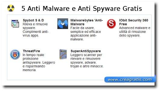 Strumenti per la rimozione di malware e spyware
