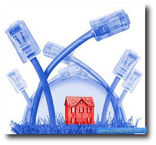 Offerta ADSL Siadsl