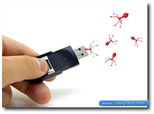 Come difendersi dalle penne USB infette