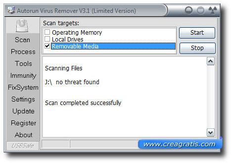 Nono antivirus per proteggere il computer da chiavette USB infette