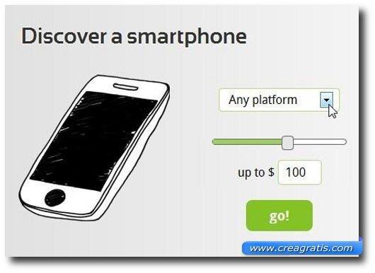 Quanto voglio spendere per uno smartphone?
