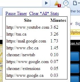 Immagine dell'estensione Time Tracker per Chrome