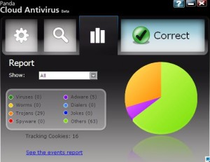 Interfaccia grafica dell'antivirus Panda Cloud Antivirus