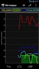 Immagine dell'applicazione Analizzatore WiFi per Android