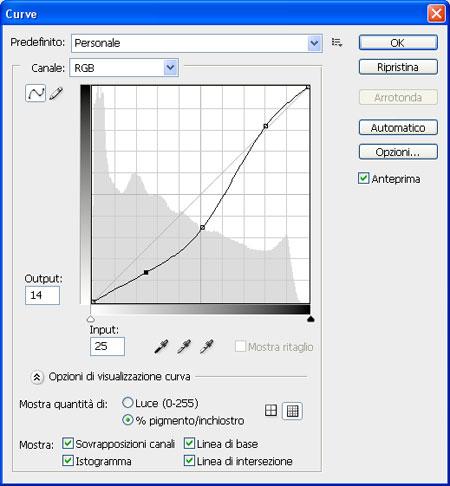 Modifica della curva RGB