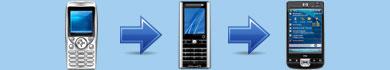 L'evoluzione dei cellulari dal 1995 ad oggi