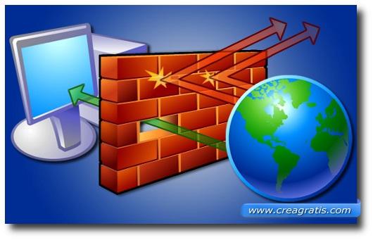 Immagine che apre il paragrafo sui consigli per la protezione tramite Firewall