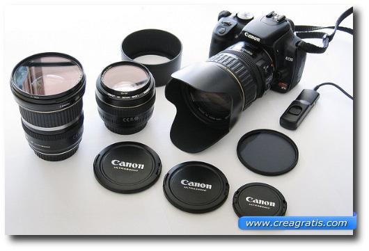 Lenti e obiettivi della Fotocamera
