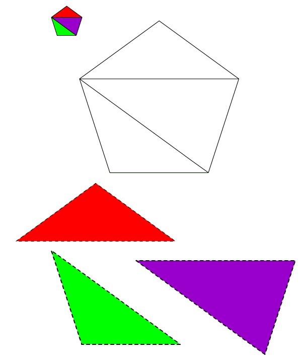 Figura del Pentagono #2 da ritagliare e incollare