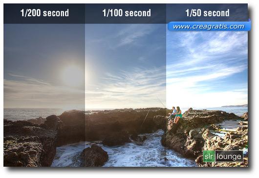 Immagine di confronto della luminosità a seconda del tempo di esposizione