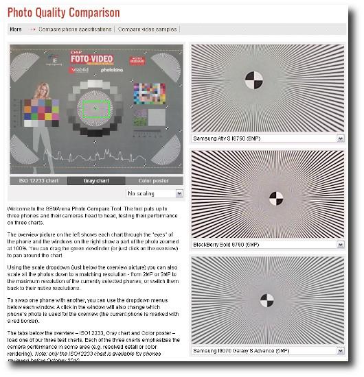 Immagine dello strumento per il confronto delle fotocamere degli smartphone