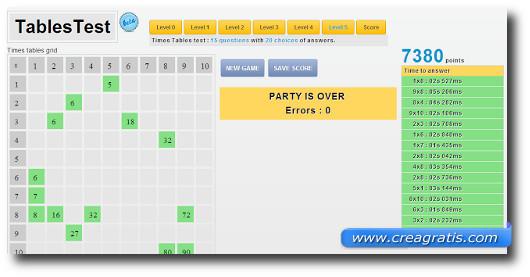 Immagine del sito TablesTest con il gioco sulle tabelline