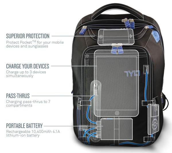 Immagine del caricabatterie Energi+ Backpack