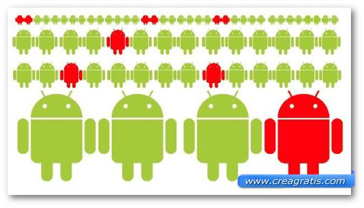 Immagine sul malware Android/BackScript.A