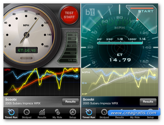 Schermate dell'applicazione TripAlyizer