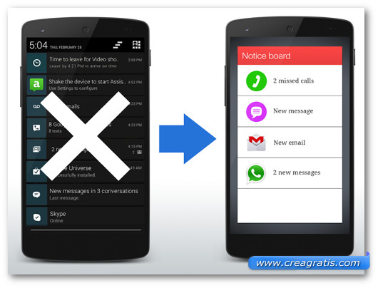 Immagine con le differenze tra le notifiche con Wiser Launcher e con Android normale