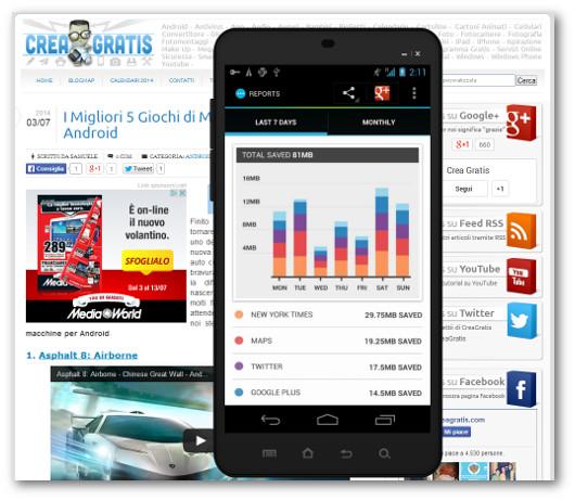 Schermata dell'applicazione Onavo Extend