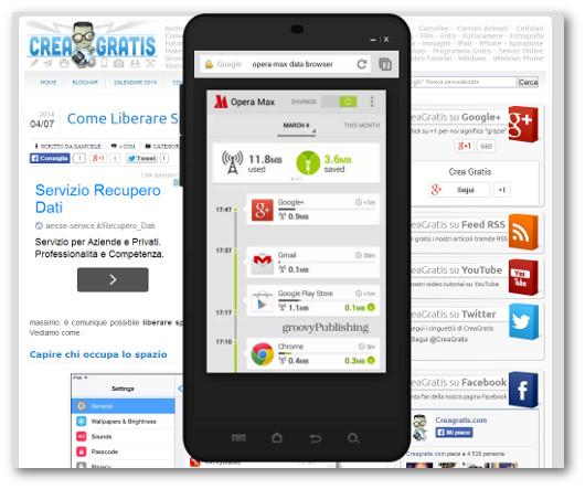 Schermata dell'applicazione Opera Max