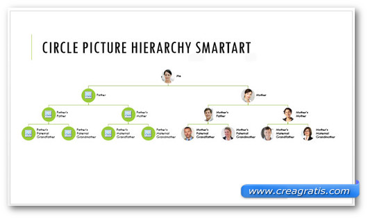 Template Family Tree With Circular Photo per PowerPoint