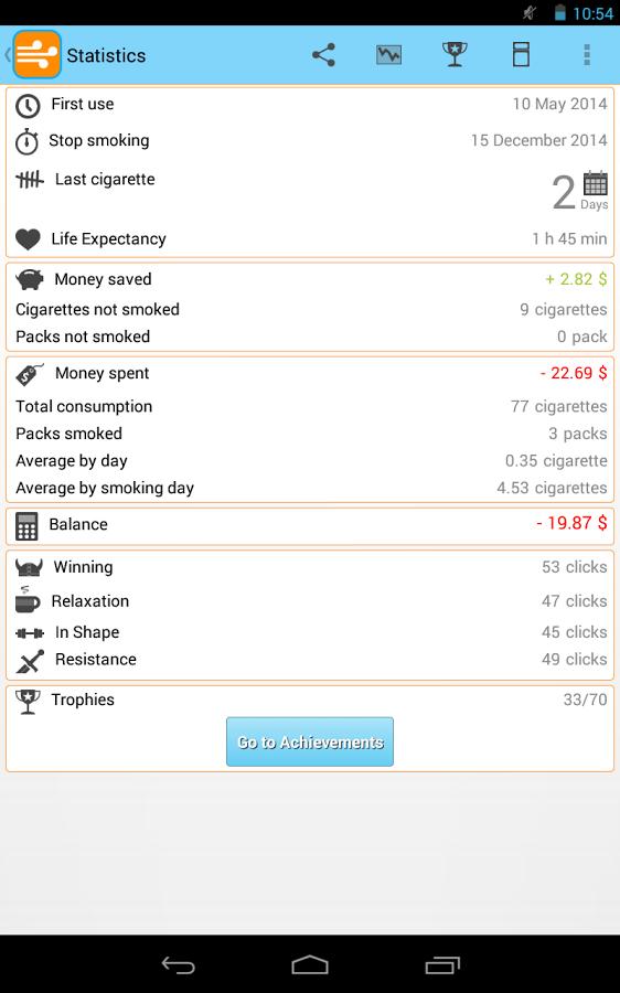 Schermata dell'app Breathe – Quit Smoking LITE per Android