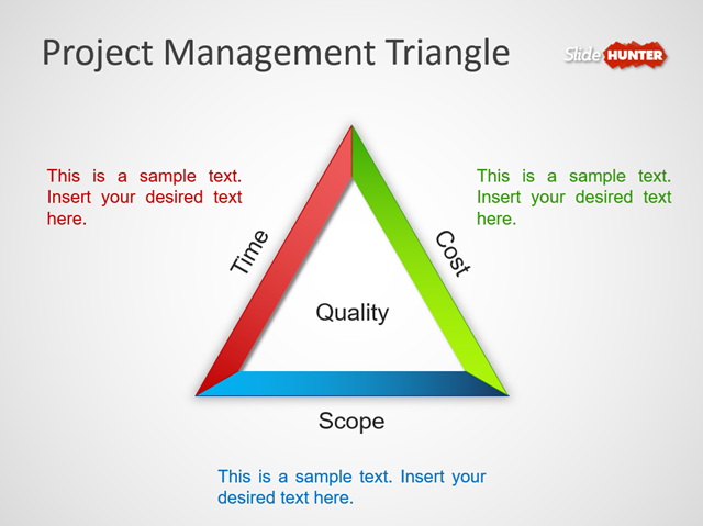 Template PowerPoint Gratis per la Presentazione di Progetti - Project Management Triangle Template