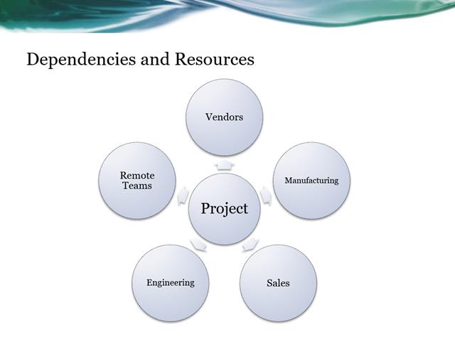 Template PowerPoint Gratis per la Presentazione di Progetti - Project Status Report Template