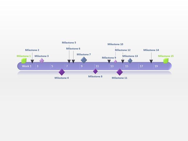 Template PowerPoint Gratis per la Presentazione di Progetti - Timeline Template
