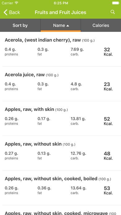 Le Migliori 5 App Conta Calorie per Android - Calorie Alimentari