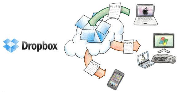 I Migliori 5 Servizi Cloud per Android - Dropbox