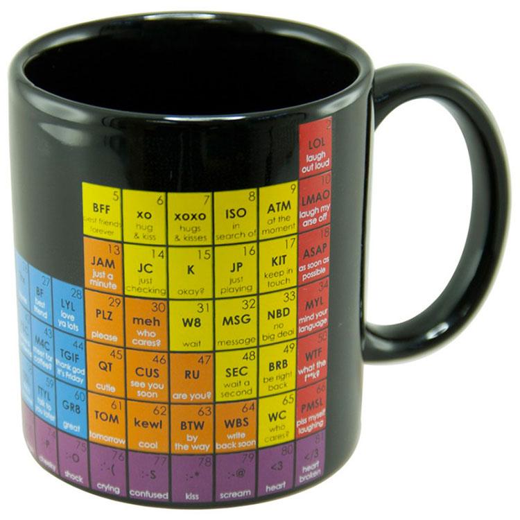 Tazza tavola periodica
