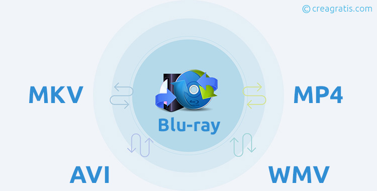 Rippare Blu-ray in MKV, AVI, MP4, WMV e altri