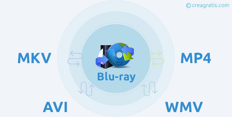 Rippare Blu-ray in MKV, AVI, MP4, WMV e altri