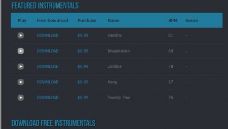 5 Siti per Scaricare Basi Rap Instrumental Gratis - World HipHop Beats