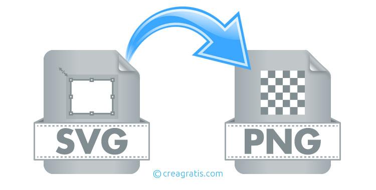 Siti per convertire immagini SVG in PNG online