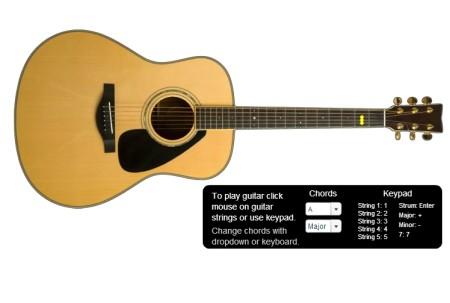 5 Siti per Suonare la Chitarra Online e Gratis - Virtual Music Instrument