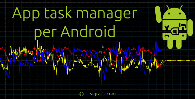 Le migliori app task manager per Android