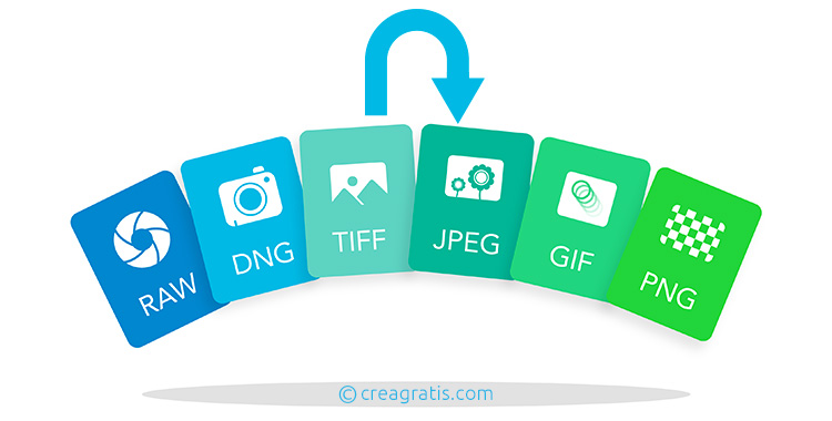 Programmi gratis per convertire TIFF in JPG