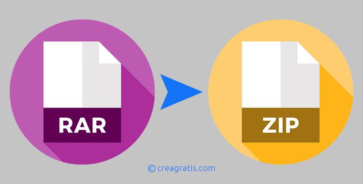 Programmi per convertire file RAR in ZIP