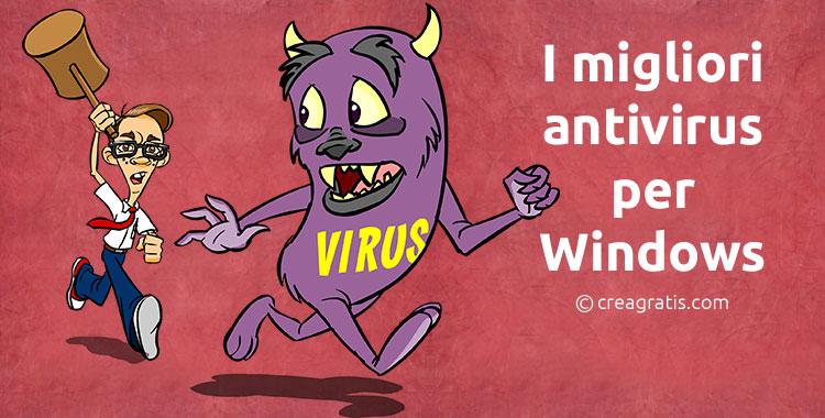 Migliori antivirus per Windows