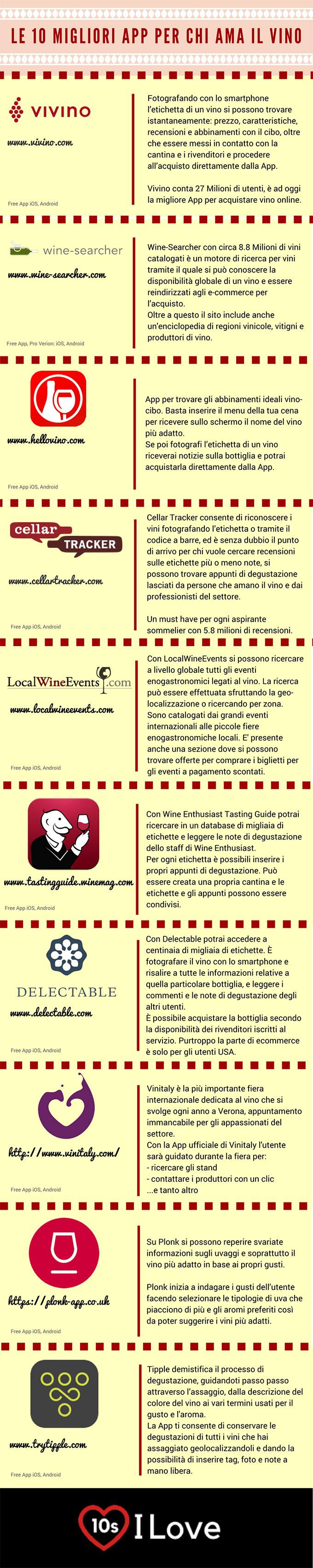 Infografica sulle migliori app sul vino